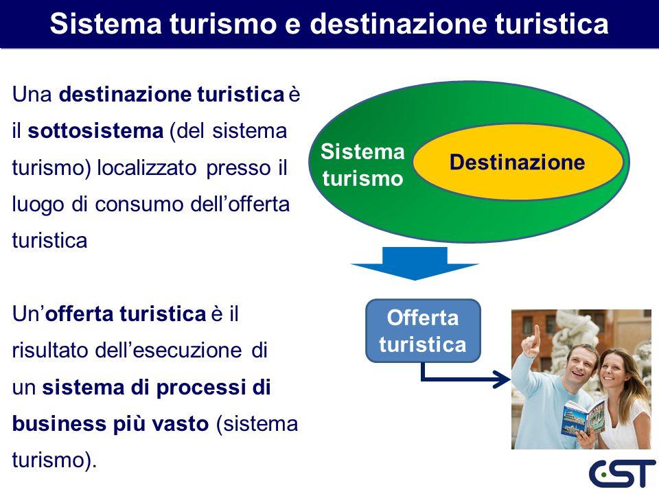 Sistema turismo e destinazione turistica