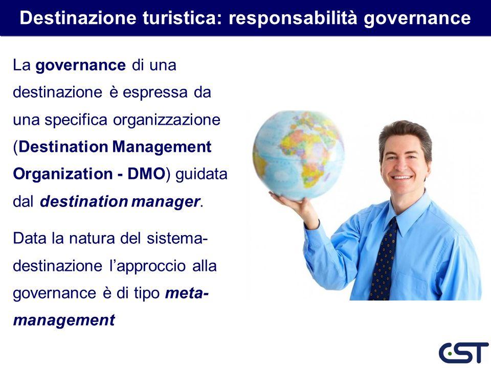 Destinazione turistica: responsabilità governance