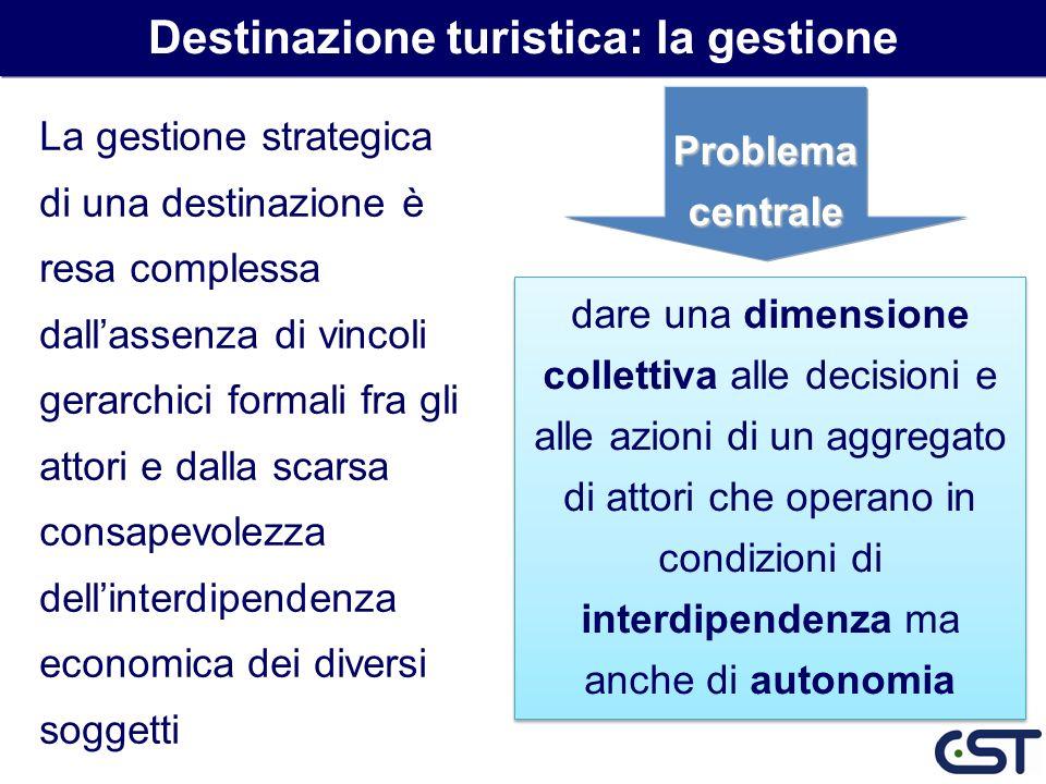 Destinazione turistica: la gestione