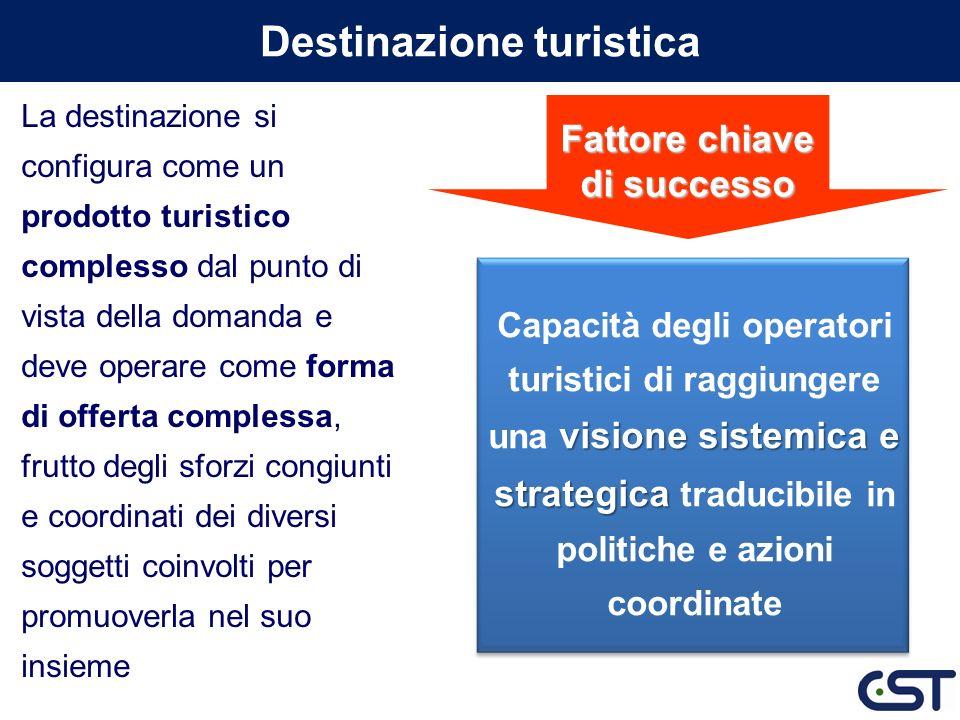 Destinazione turistica