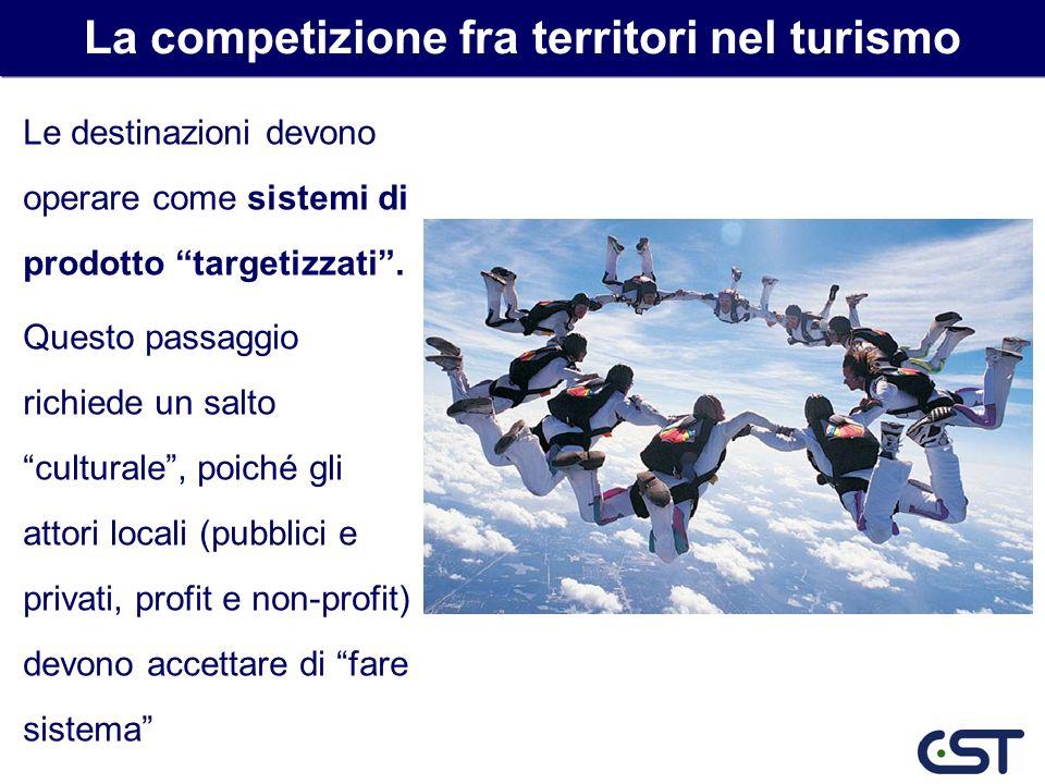 La competizione fra territori nel turismo