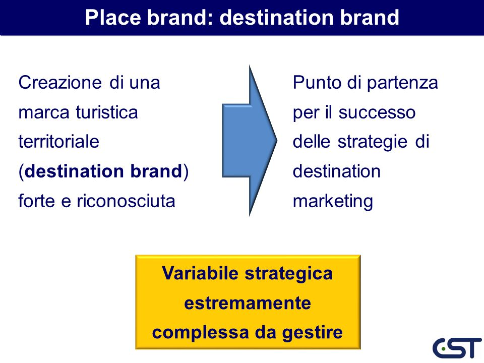 Place brand: destination brand