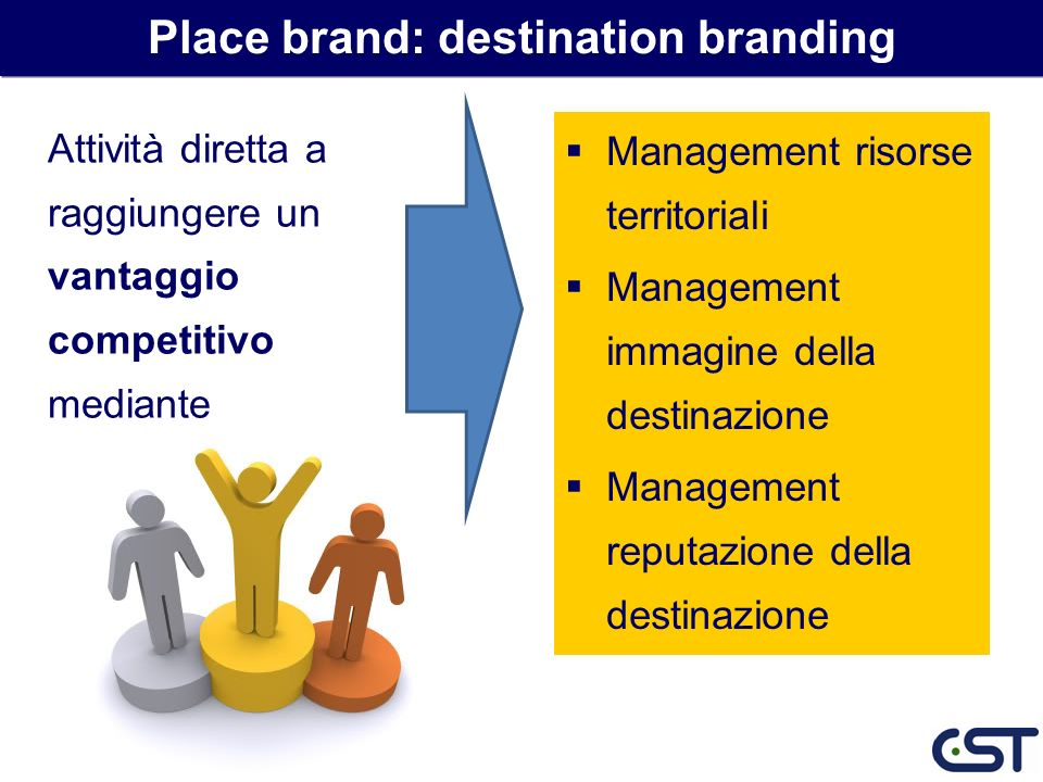 Place brand: destination branding