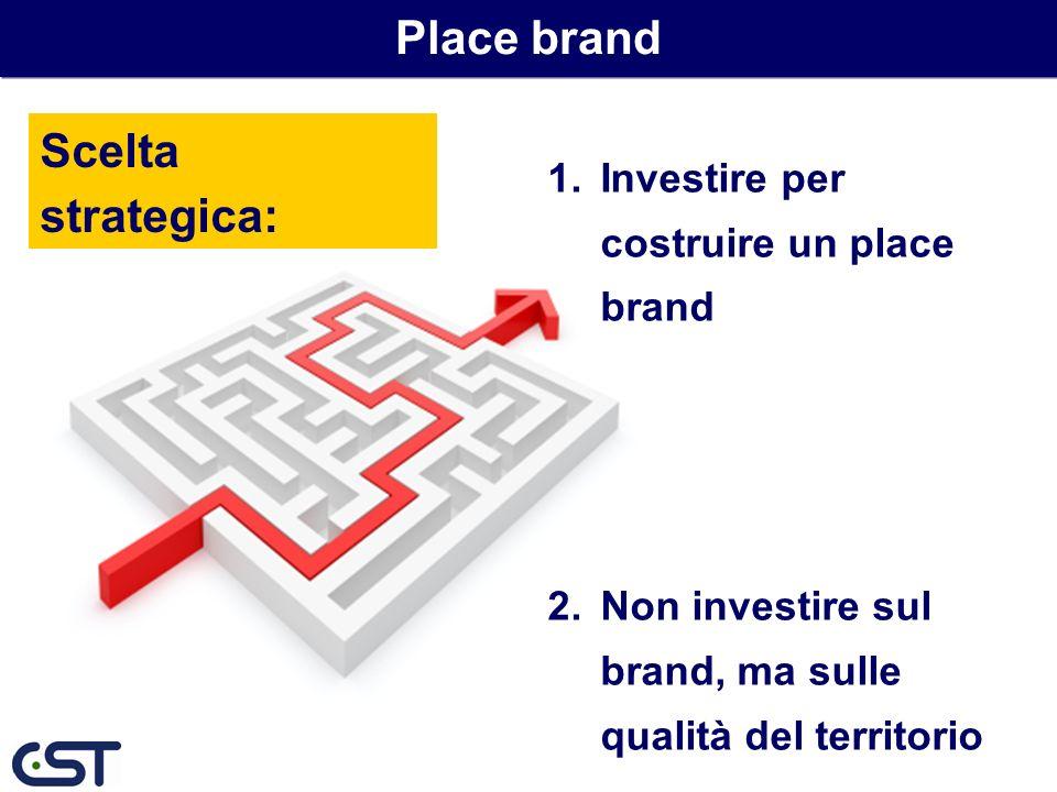 Place brand Scelta strategica: Investire per costruire un place brand