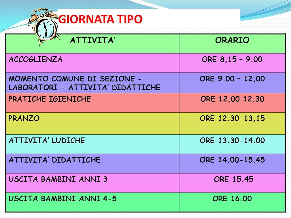 GIORNATA TIPO ATTIVITA' ORARIO ACCOGLIENZA ORE 8,15 – 9.00