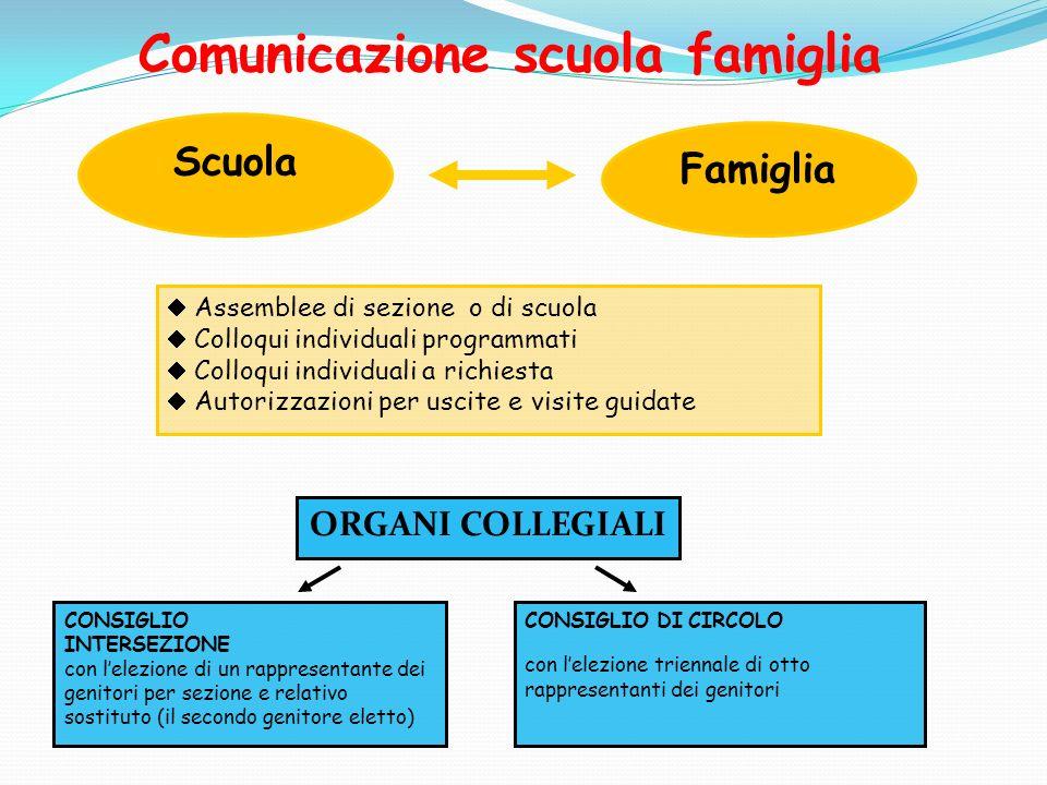 Comunicazione scuola famiglia