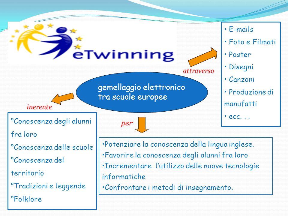 gemellaggio elettronico tra scuole europee