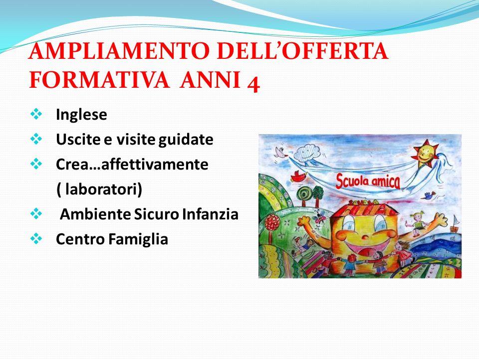 AMPLIAMENTO DELL'OFFERTA FORMATIVA ANNI 4
