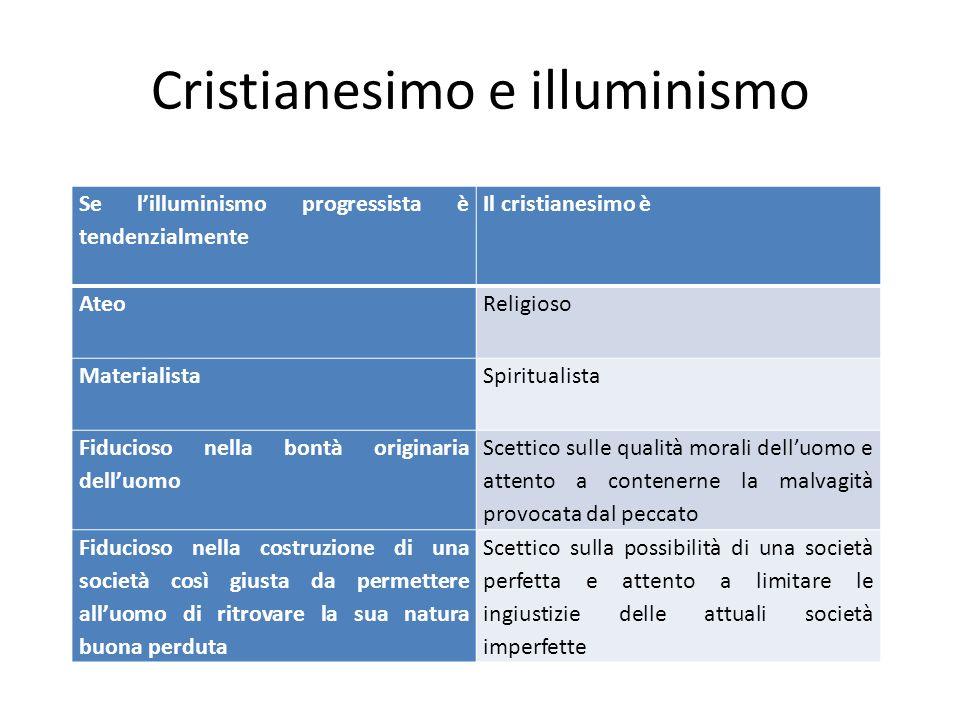 Cristianesimo e illuminismo