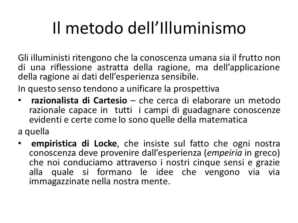 Il metodo dell'Illuminismo