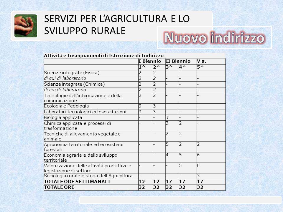 Nuovo indirizzo SERVIZI PER L'AGRICULTURA E LO SVILUPPO RURALE
