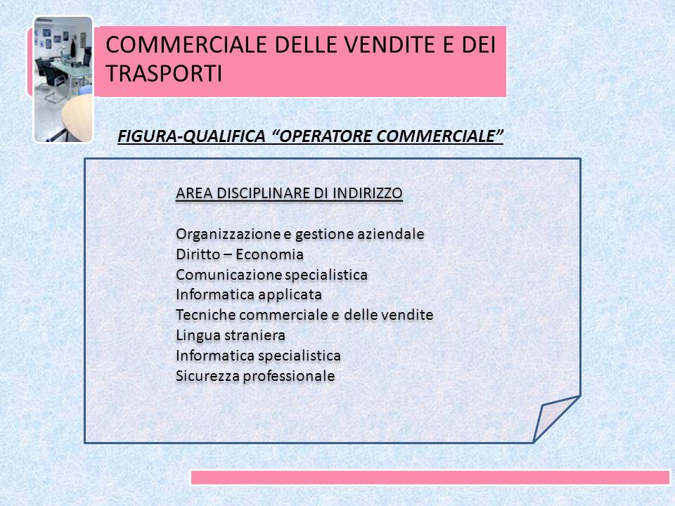 COMMERCIALE DELLE VENDITE E DEI TRASPORTI