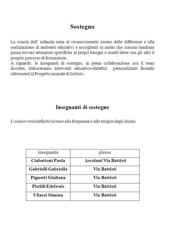 Insegnanti di sostegno Ascolani/Via Battisti