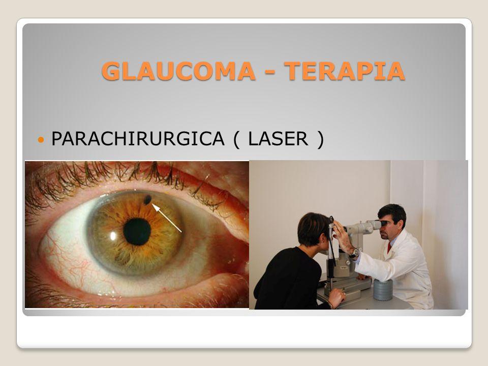 GLAUCOMA - TERAPIA PARACHIRURGICA ( LASER )