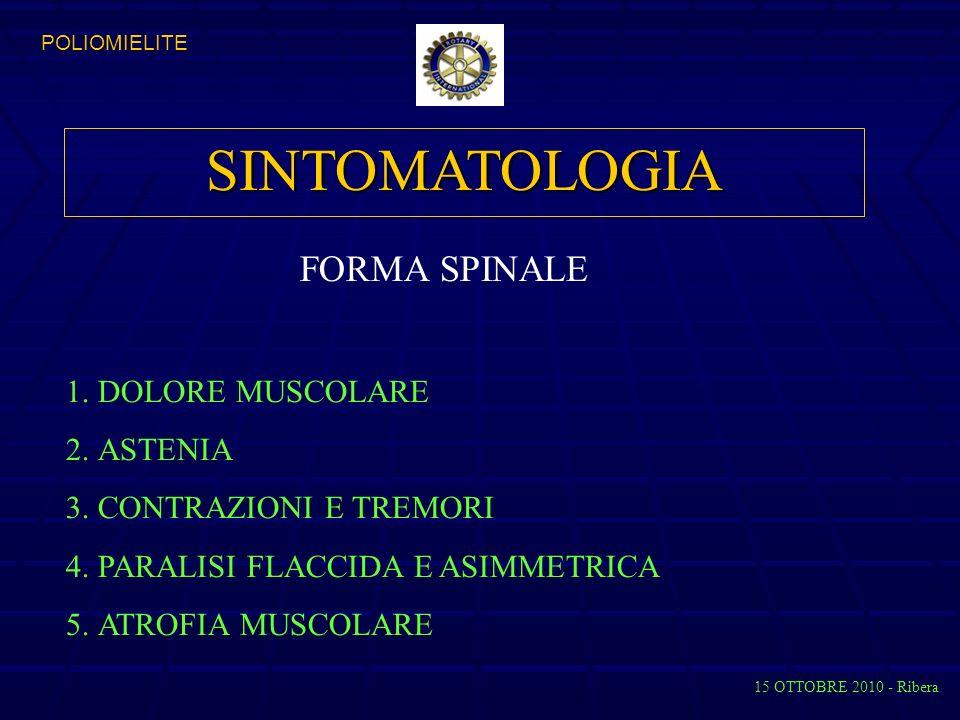 SINTOMATOLOGIA FORMA SPINALE DOLORE MUSCOLARE ASTENIA