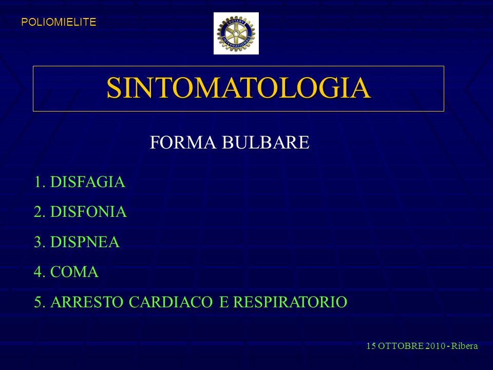 SINTOMATOLOGIA FORMA BULBARE DISFAGIA DISFONIA DISPNEA COMA