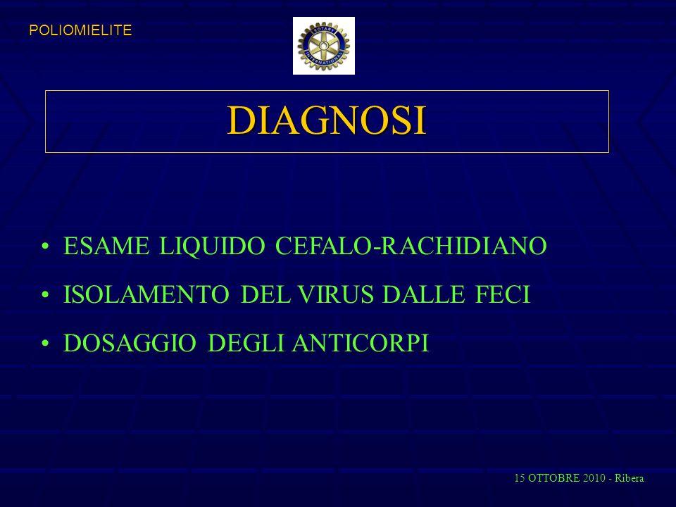 DIAGNOSI ESAME LIQUIDO CEFALO-RACHIDIANO