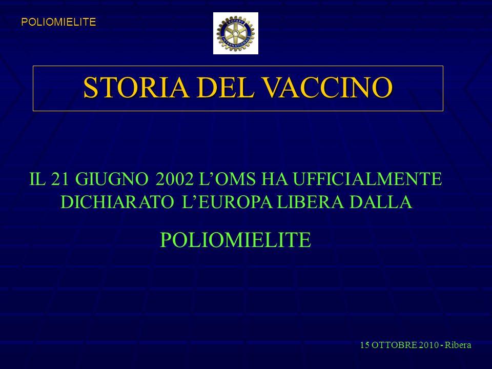 STORIA DEL VACCINO POLIOMIELITE