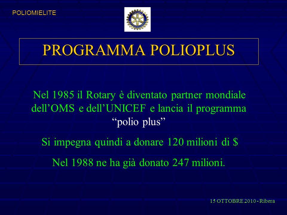 PROGRAMMA POLIOPLUS Si impegna quindi a donare 120 milioni di $