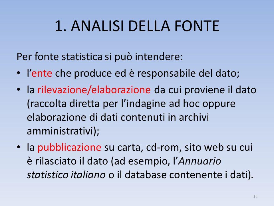 1. ANALISI DELLA FONTE Per fonte statistica si può intendere: