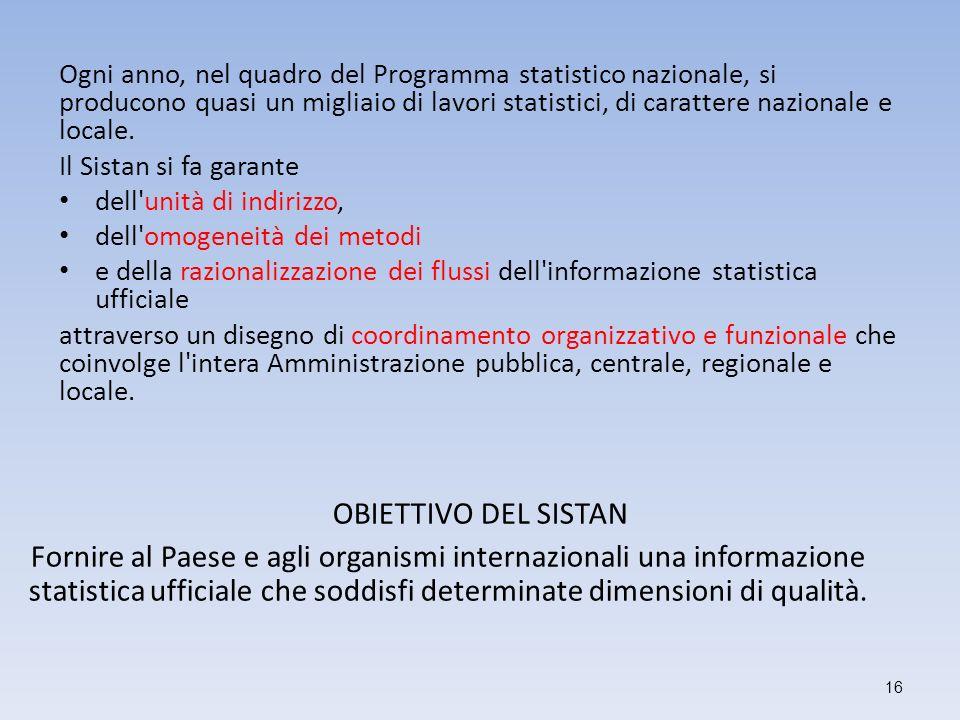 Ogni anno, nel quadro del Programma statistico nazionale, si producono quasi un migliaio di lavori statistici, di carattere nazionale e locale.