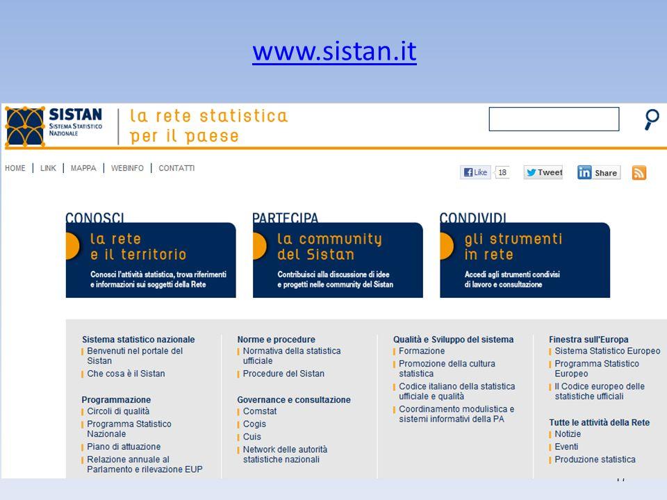 www.sistan.it