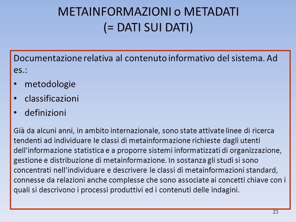 METAINFORMAZIONI o METADATI (= DATI SUI DATI)