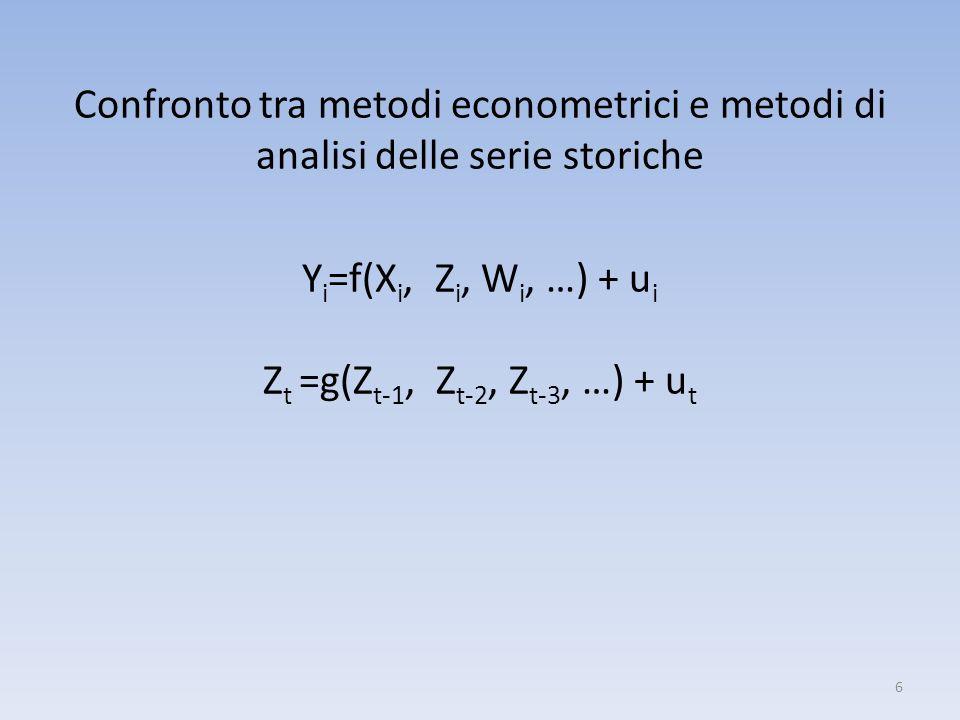 Confronto tra metodi econometrici e metodi di analisi delle serie storiche Yi=f(Xi, Zi, Wi, …) + ui Zt =g(Zt-1, Zt-2, Zt-3, …) + ut