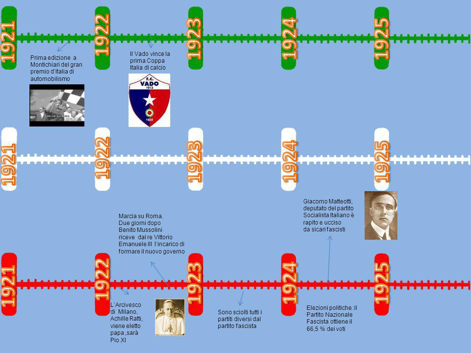 1922 1923. 1924. 1925. 1921. Il Vado vince la prima Coppa Italia di calcio.