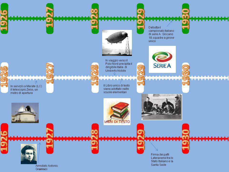 1927 1928. 1929. 1930. 1926. Debutta il campionato italiano di serie A: Giocano 18 squadre a girone unico.