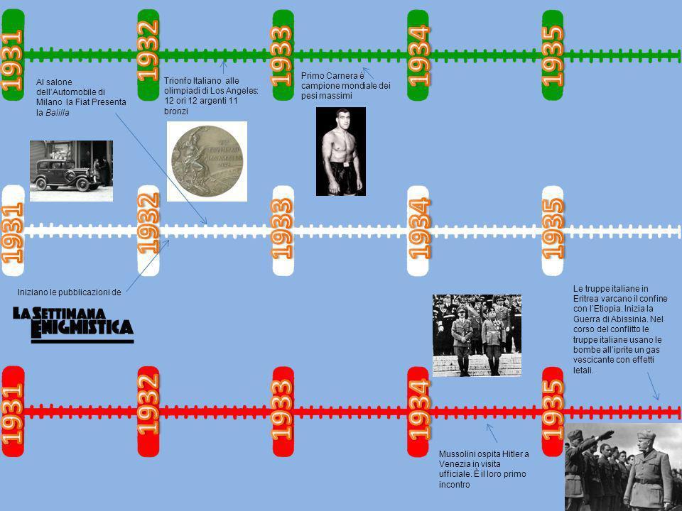 1932 1933. 1934. 1935. 1931. Primo Carnera è campione mondiale dei pesi massimi.