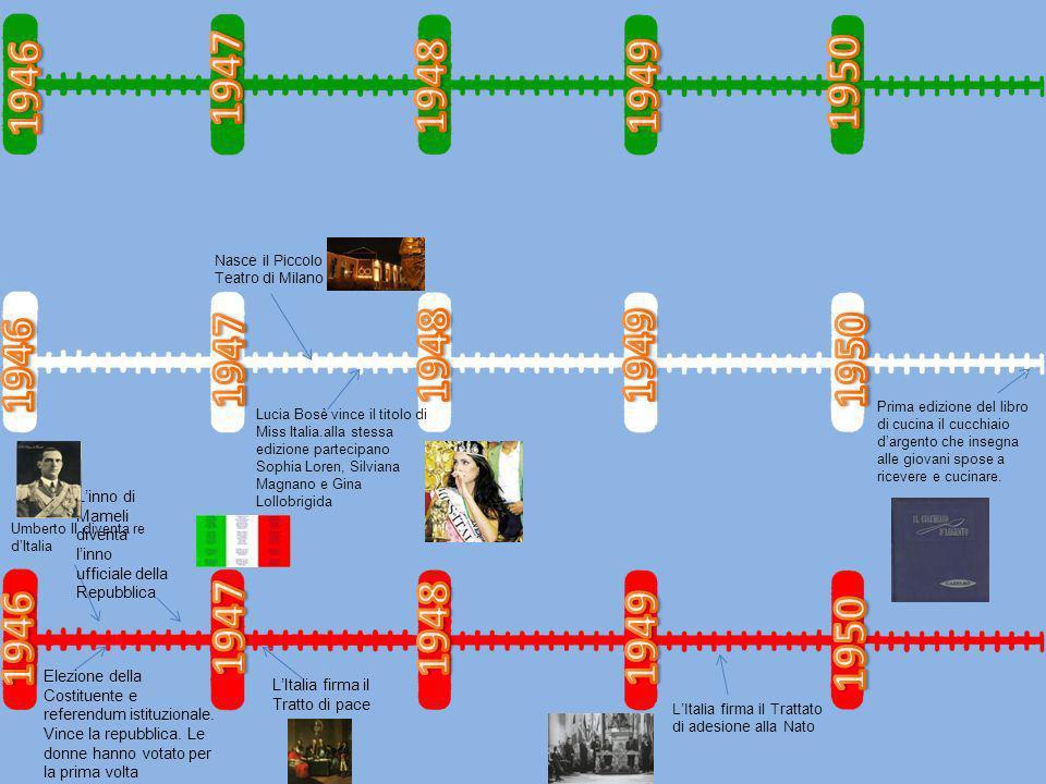 1947 1946. 1948. 1949. 1950. Nasce il Piccolo Teatro di Milano. 1947. 1948. 1949. 1946. 1950.