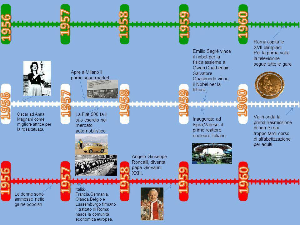 1957 1958. 1959. 1960. 1956. Roma ospita le XVII olimpiadi. Per la prima volta la televisione segue tutte le gare.