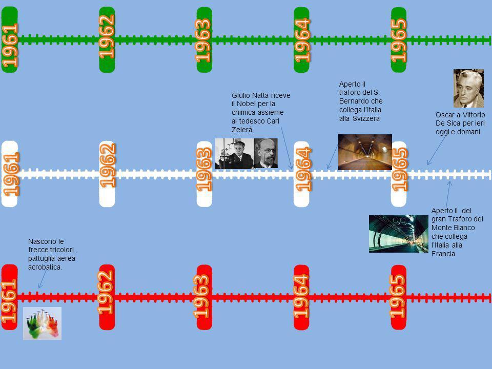 1962 1963. 1964. 1965. 1961. Aperto il traforo del S. Bernardo che collega l'Italia alla Svizzera.