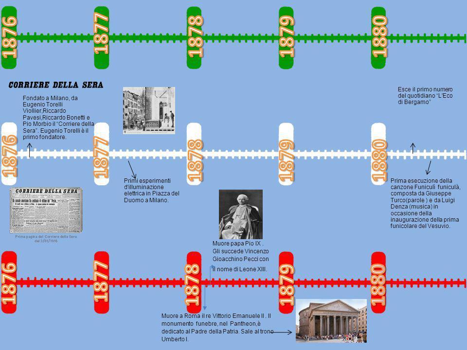 1877 1876. 1878. 1879. 1880. Esce il primo numero del quotidiano L Eco di Bergamo