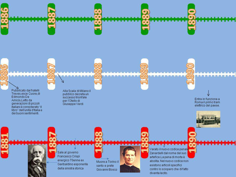 1886 1887. 1888. 1889. 1890. 1887. 1886. 1888. 1889. 1890.