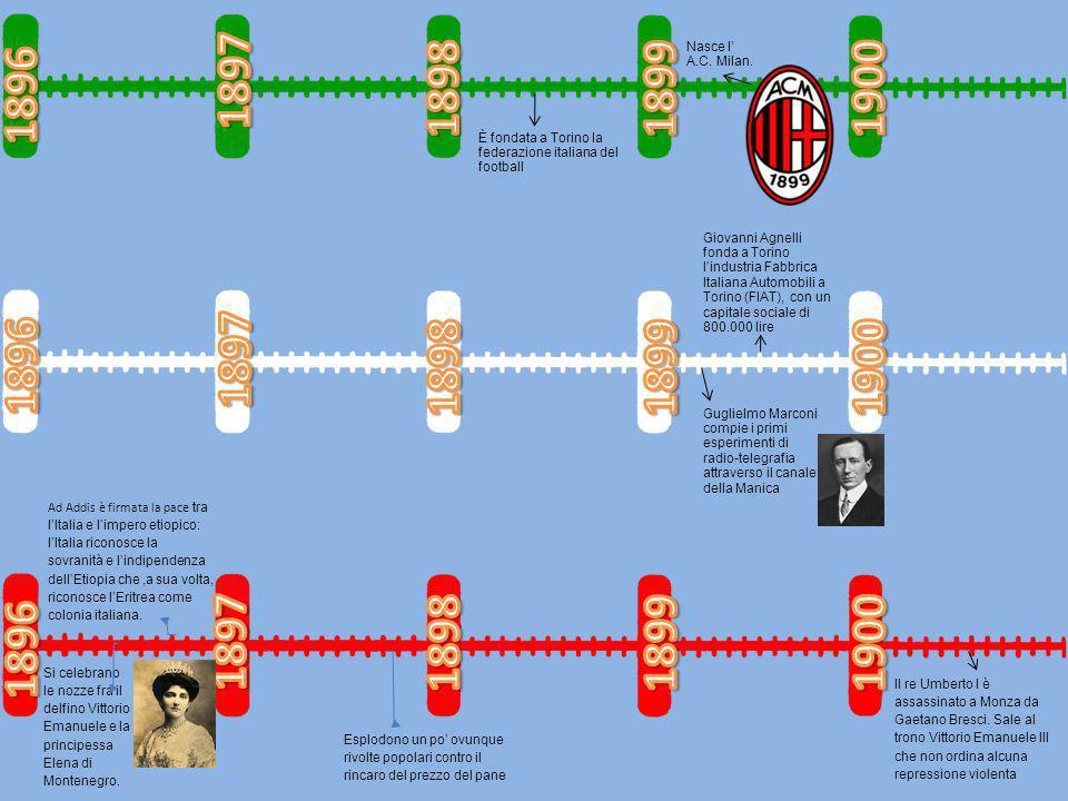Nasce l' A.C. Milan. 1897. 1896. 1898. 1899. 1900. È fondata a Torino la federazione italiana del football.