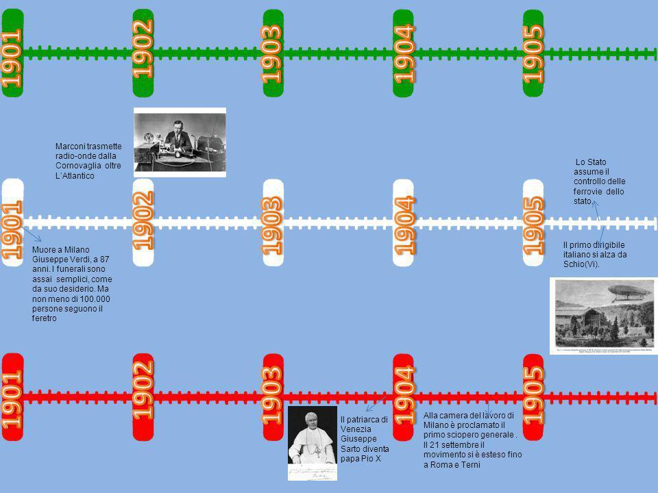 1902 1903. 1904. 1905. 1901. Marconi trasmette radio-onde dalla Cornovaglia oltre L'Atlantico.