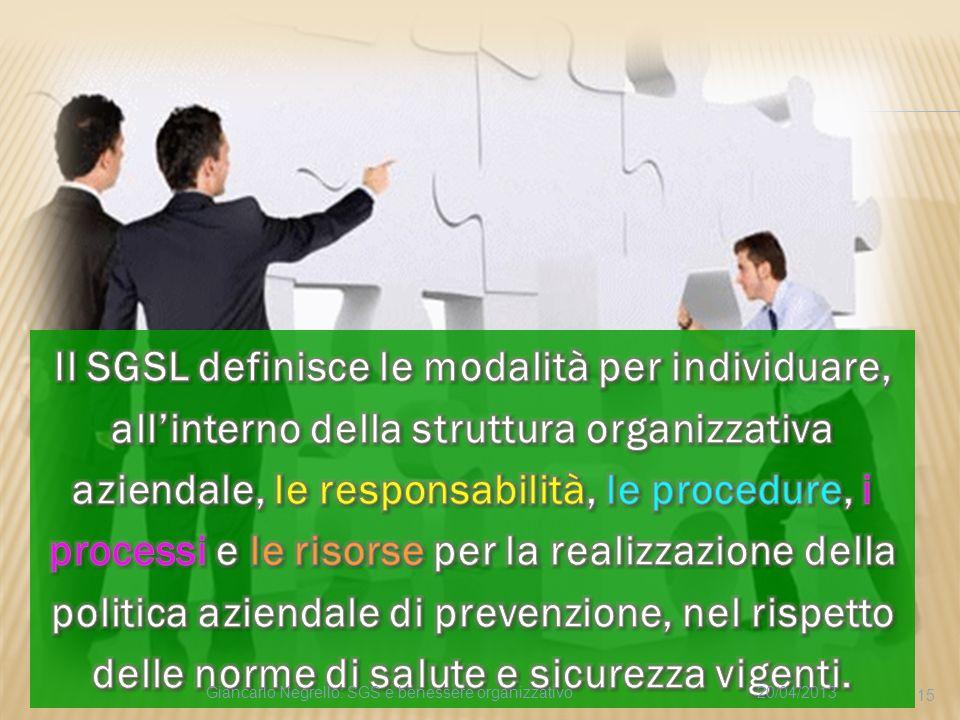 Il SGSL definisce le modalità per individuare, all'interno della struttura organizzativa aziendale, le responsabilità, le procedure, i processi e le risorse per la realizzazione della politica aziendale di prevenzione, nel rispetto delle norme di salute e sicurezza vigenti.