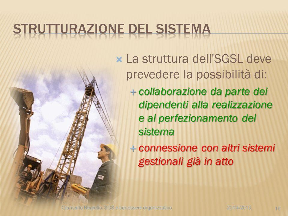 Strutturazione del sistema