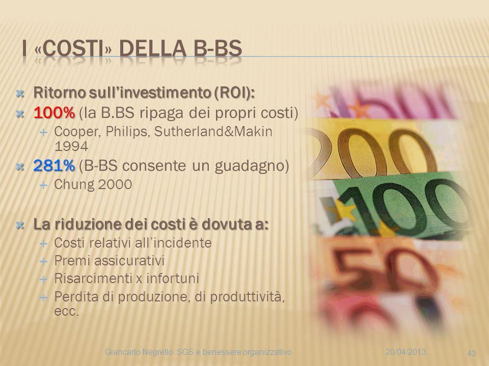 I «costi» della B-BS Ritorno sull'investimento (ROI):