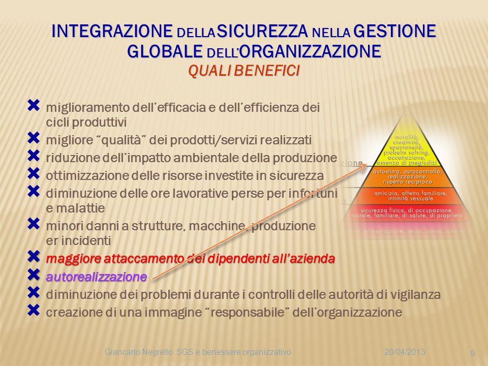 INTEGRAZIONE DELLA SICUREZZA NELLA GESTIONE GLOBALE DELL'ORGANIZZAZIONE