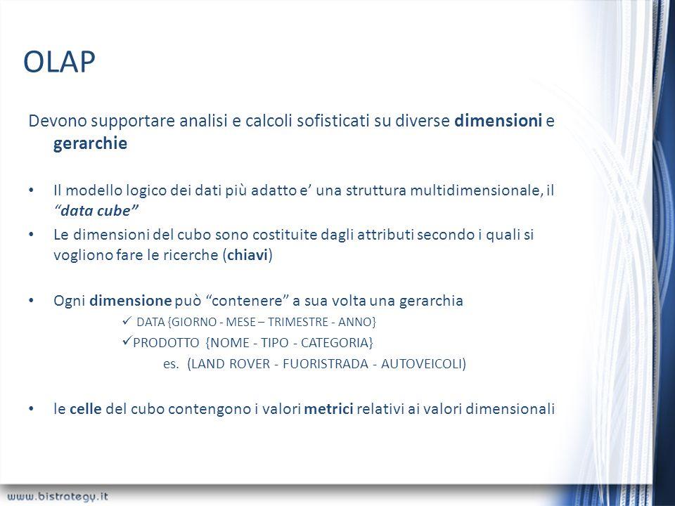 OLAP Devono supportare analisi e calcoli sofisticati su diverse dimensioni e gerarchie.