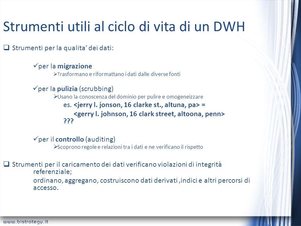 Strumenti utili al ciclo di vita di un DWH