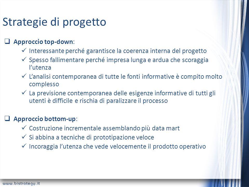 Strategie di progetto Approccio top-down: