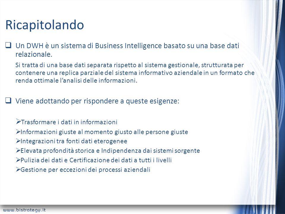 Ricapitolando Un DWH è un sistema di Business Intelligence basato su una base dati relazionale.