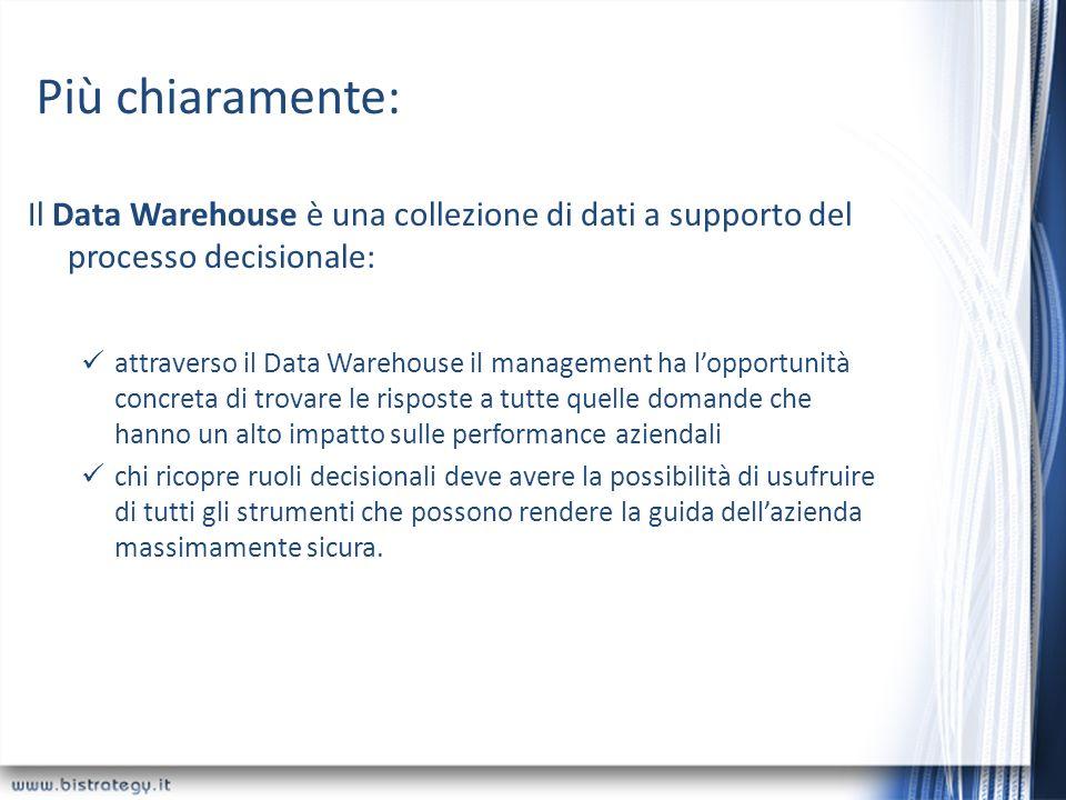 Più chiaramente:Il Data Warehouse è una collezione di dati a supporto del processo decisionale: