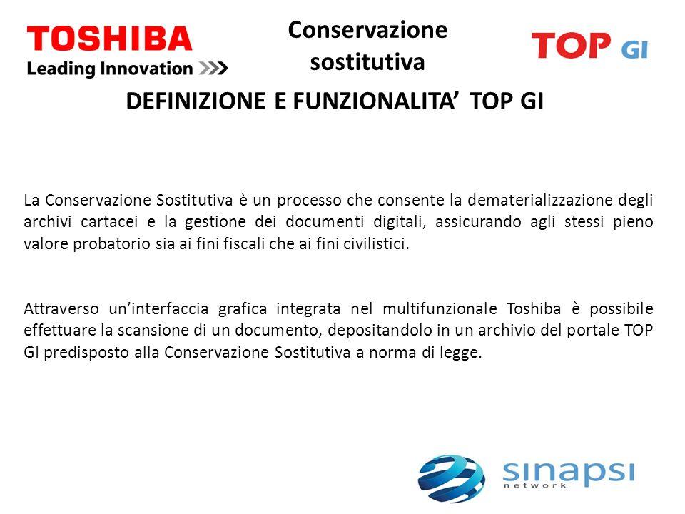 Conservazione sostitutiva DEFINIZIONE E FUNZIONALITA' TOP GI