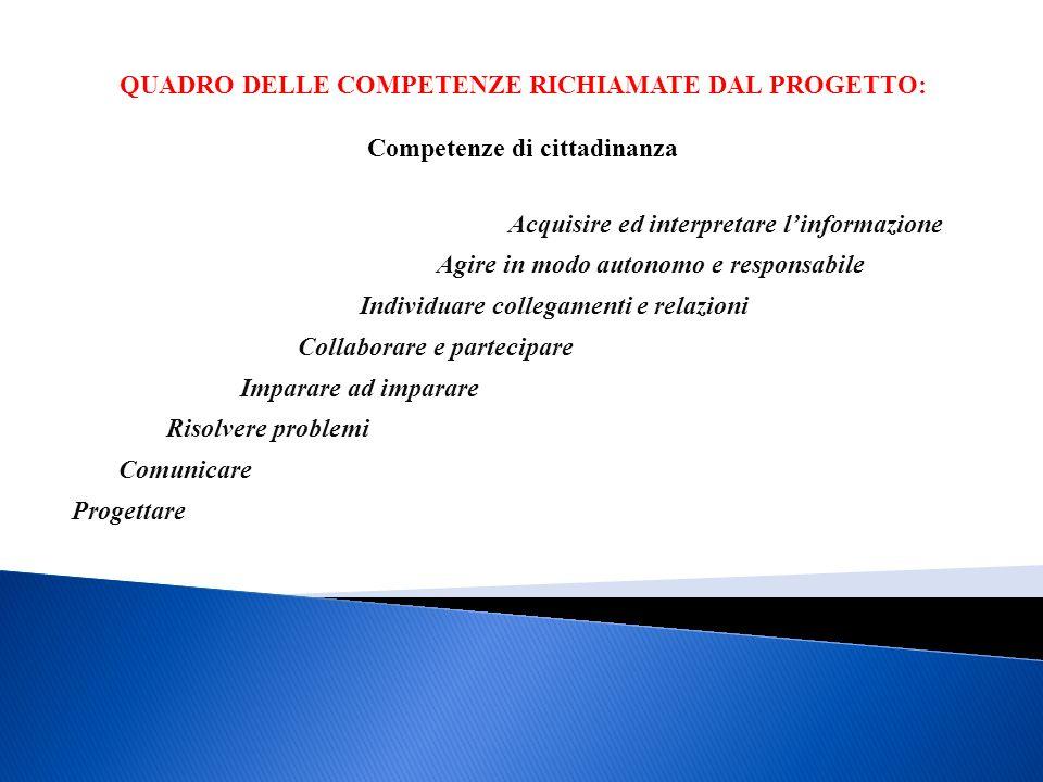 QUADRO DELLE COMPETENZE RICHIAMATE DAL PROGETTO: