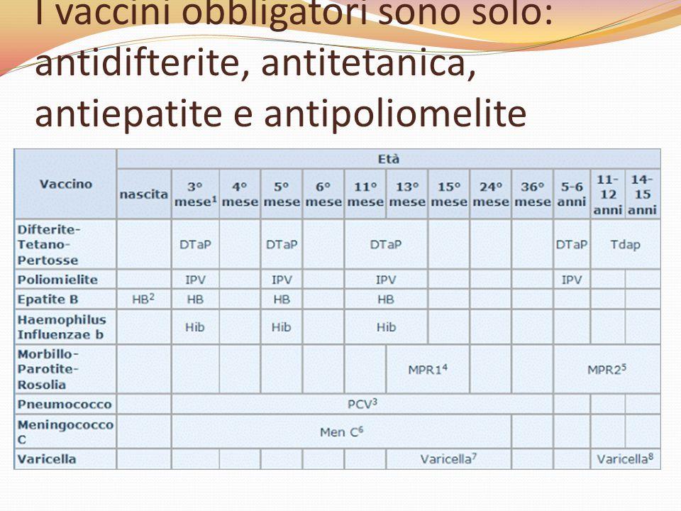 I vaccini obbligatori sono solo: antidifterite, antitetanica, antiepatite e antipoliomelite